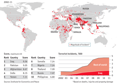 Data-and-World-Map-on-Global-Terrorism-2002-2011