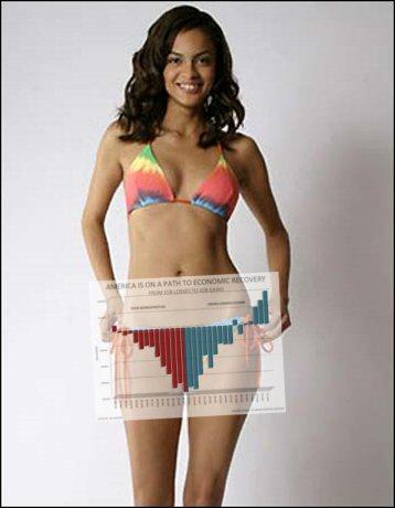 bikini-graph