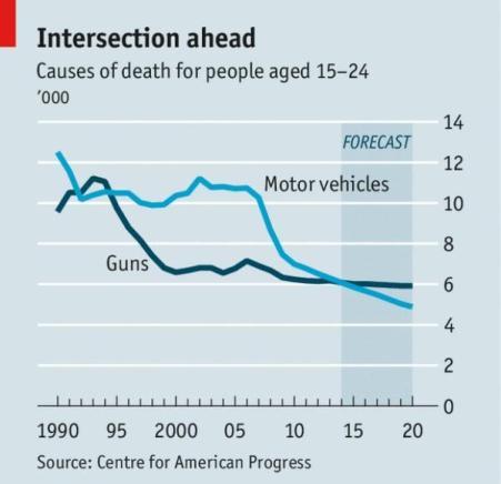 Guns_cars