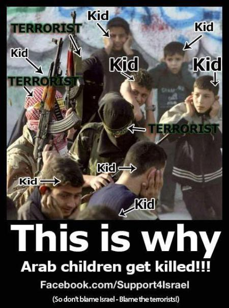 Palestinian Human shields