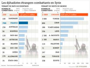 djihadistes-francais