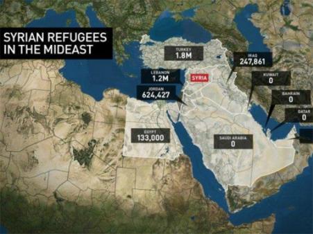 NoRefugees