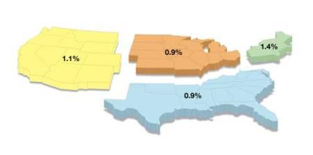 regions3