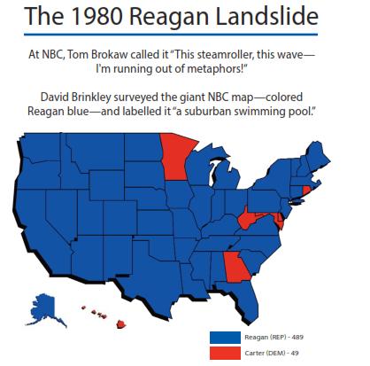 reagan-landslide